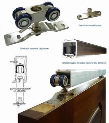Раздвижной механизм межкомнатных дверей-купе