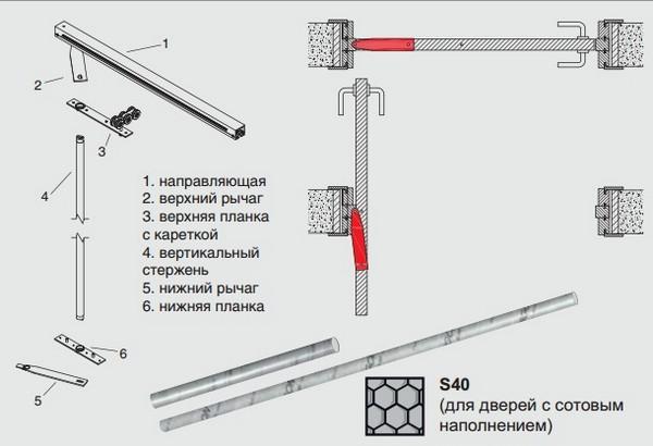 Рото-механизм дверей. Схема