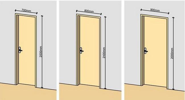 Стандартные размеры типовых входных дверей (наружных и внутренних)