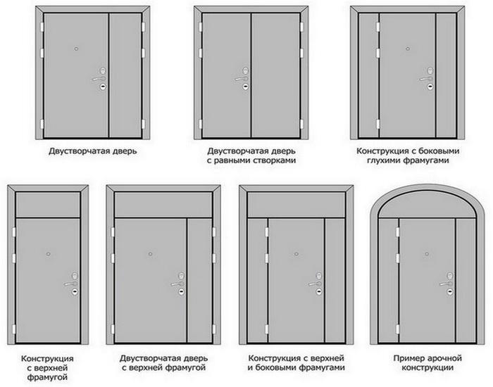 Варианты тамбурных деревянных дверей