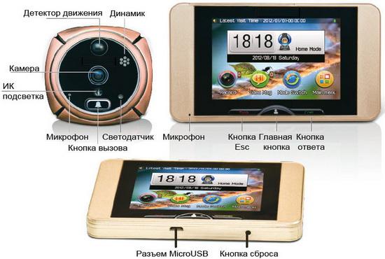 Видеоглазок на дверь. Марка GSM IT-2